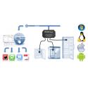 Enregistreur de température Thermotrack WebServe
