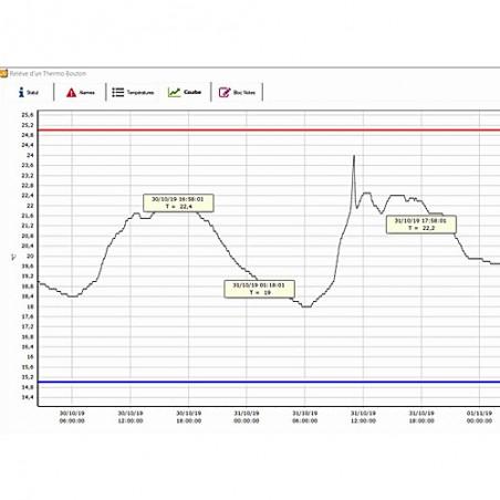 Passage Logiciel Thermotrack PC pour Thermo-bouton